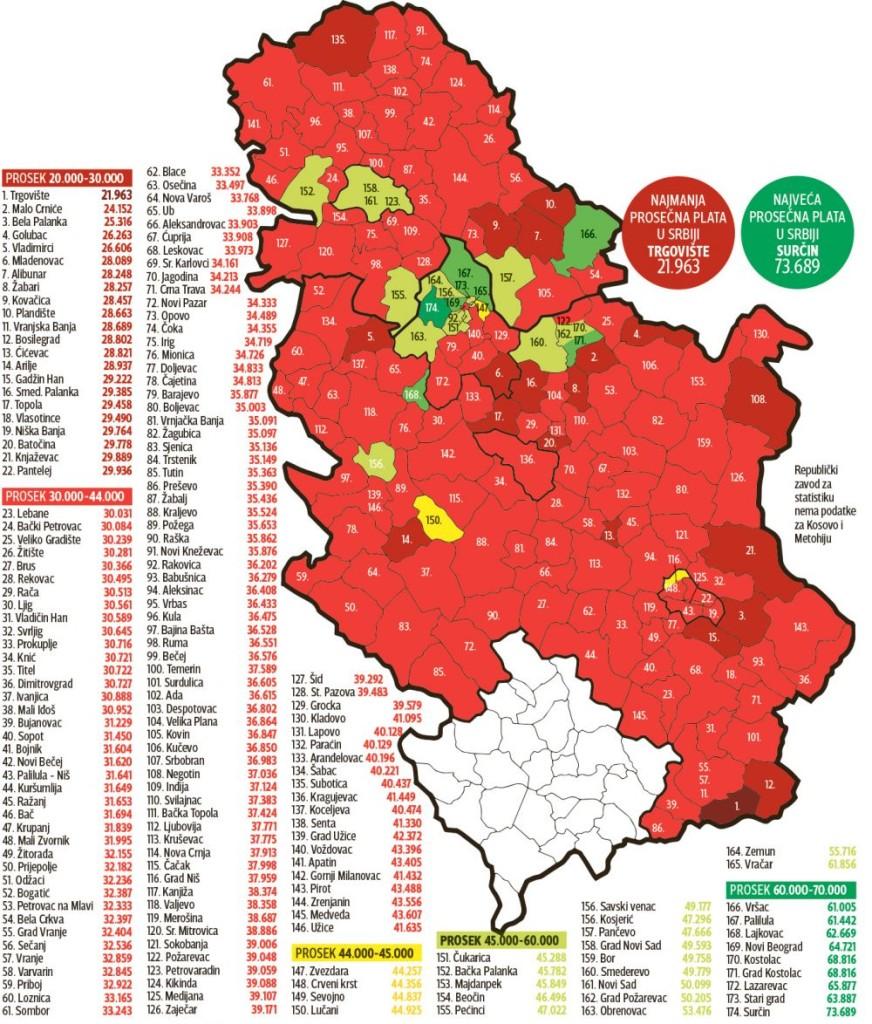 mappa_ redditi serbia