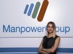 Come scoprire il potenziale dei propri dipendenti in Serbia?